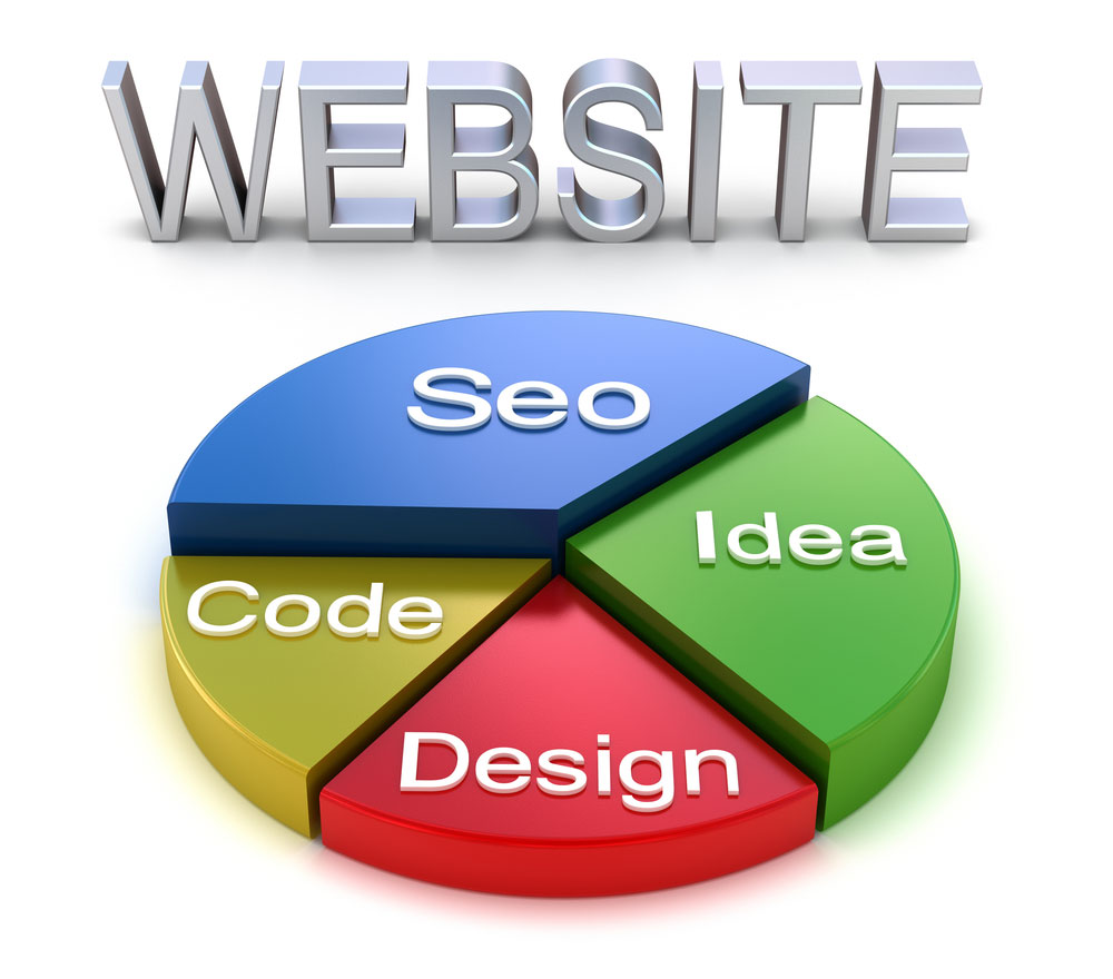 seo and web services